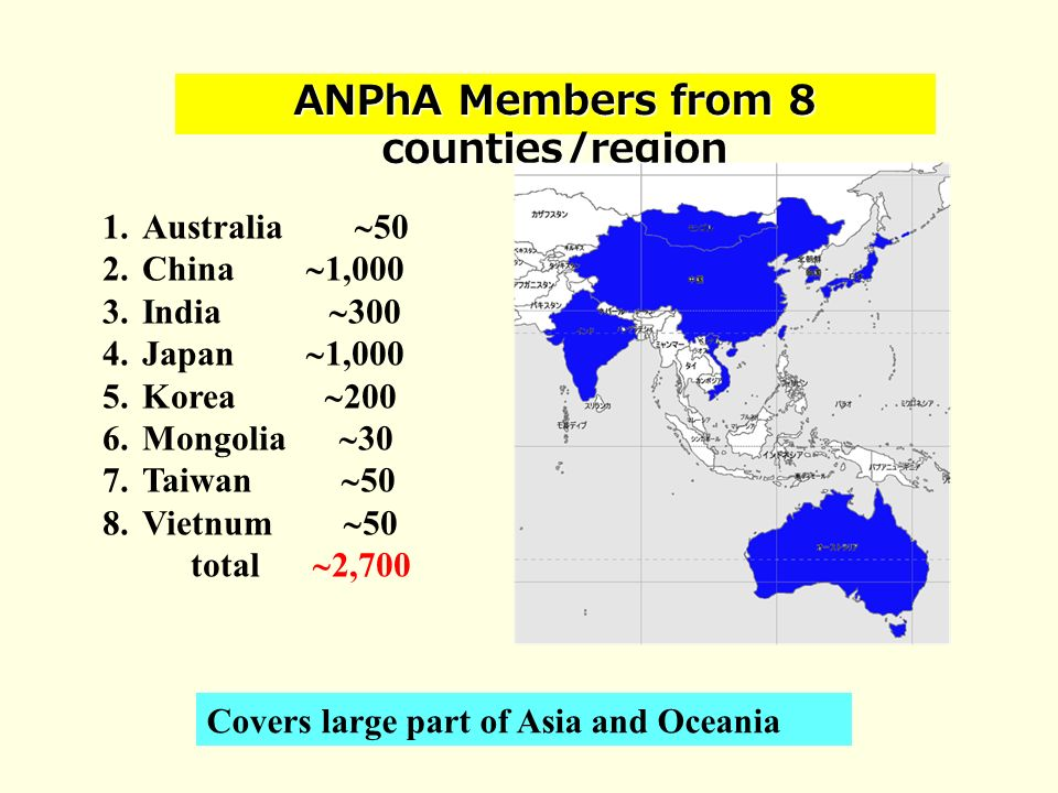 ANPhA Members from 8 counties/region 1.Australia 50 2.China 1,000 3.India 300 4.Japan 1,000 5.Korea 200 6.Mongolia 30 7.Taiwan 50 8.Vietnum 50 total 2