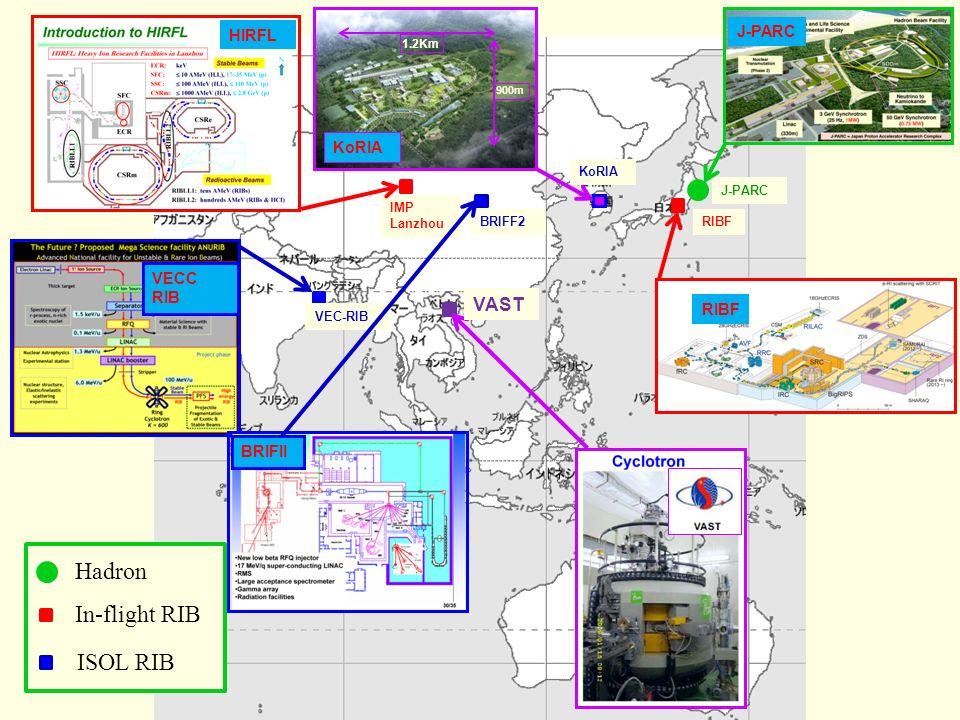 Hadron In-flight RIB ISOL RIB J-PARC RIBF KoRIA VEC-RIB IMP Lanzhou BRIFF2 RIBF J-PARC 1.2Km 900m KoRIA HIRFL VECC RIB BRIFII VAST