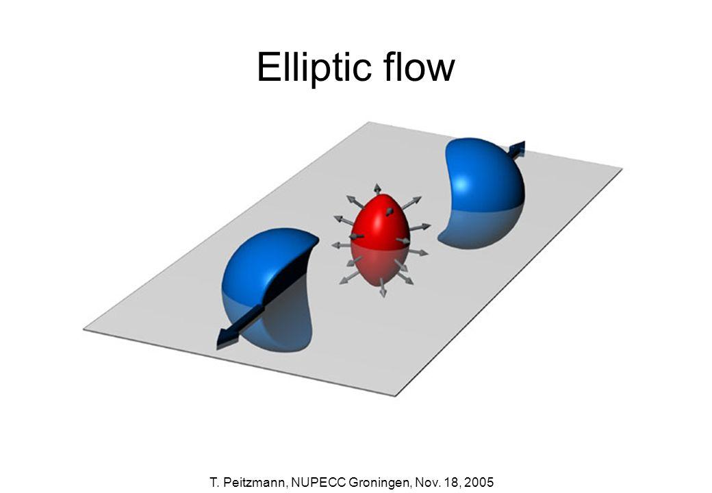 T. Peitzmann, NUPECC Groningen, Nov. 18, 2005 Elliptic flow