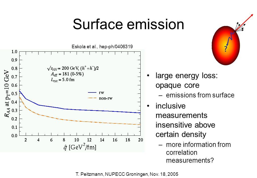 T. Peitzmann, NUPECC Groningen, Nov. 18, 2005 Surface emission large energy loss: opaque core –emissions from surface inclusive measurements insensiti
