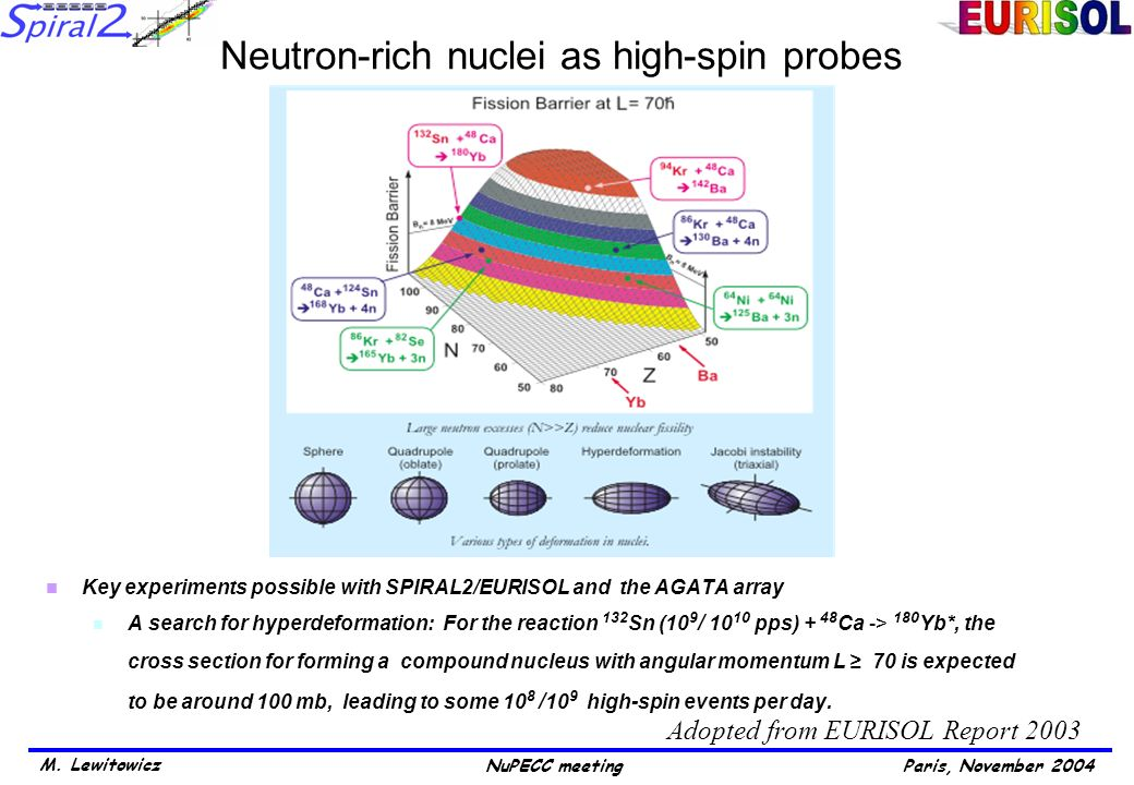M. Lewitowicz Paris, November 2004NuPECC meeting Neutron-rich nuclei as high-spin probes Key experiments possible with SPIRAL2/EURISOL and the AGATA a