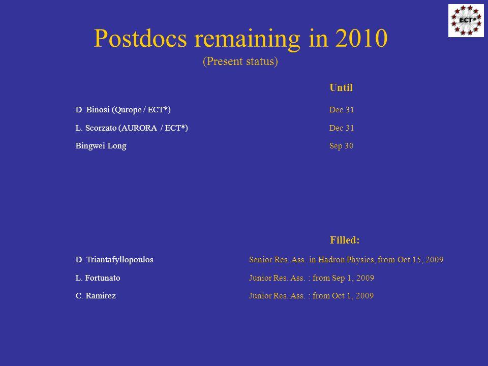 Postdocs remaining in 2010 (Present status) Dec 31 Sep 30 Until D.