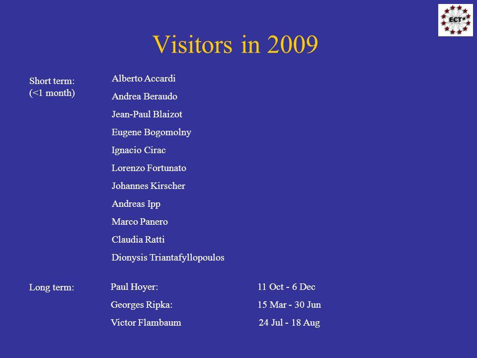 Visitors in 2009 Short term: (<1 month) Alberto Accardi Andrea Beraudo Jean-Paul Blaizot Eugene Bogomolny Ignacio Cirac Lorenzo Fortunato Johannes Kir