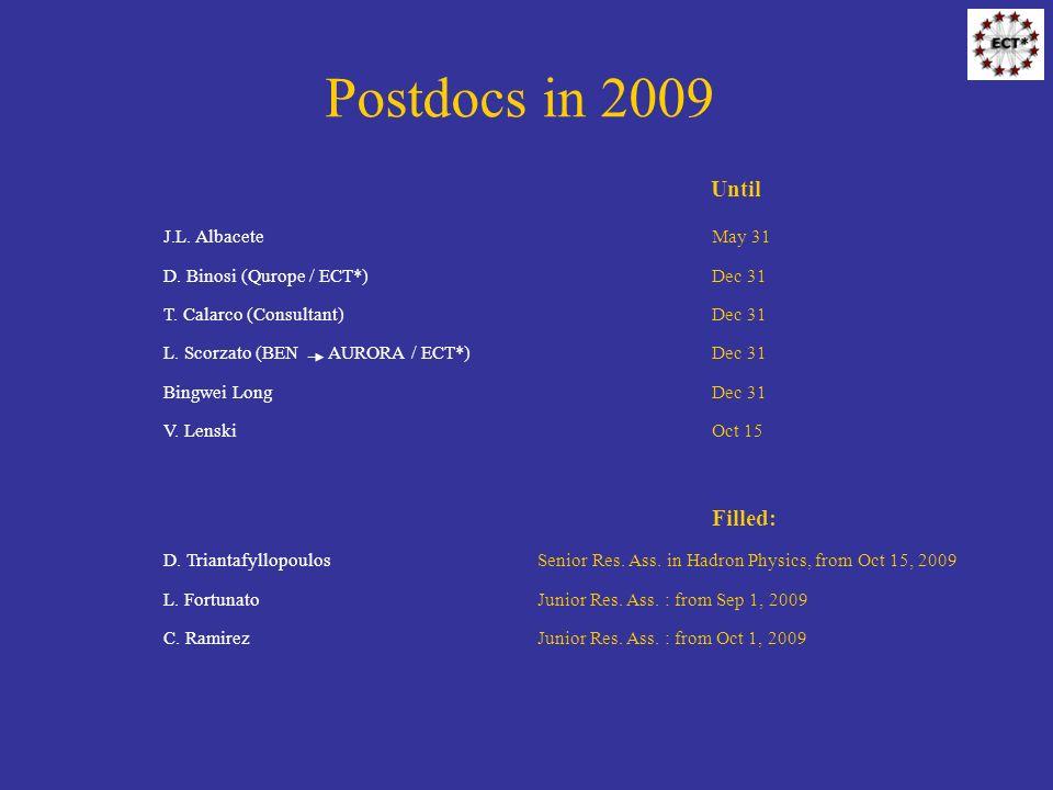 Postdocs in 2009 May 31 Dec 31 Oct 15 Until D. Triantafyllopoulos L.