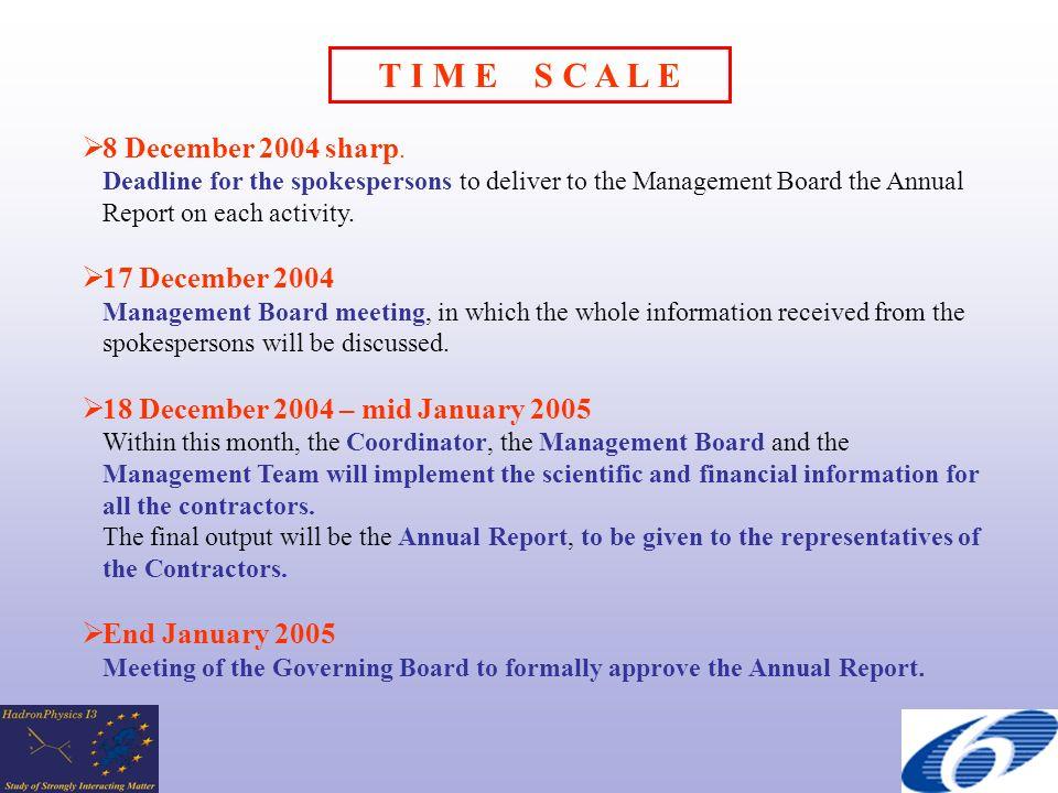8 December 2004 sharp.