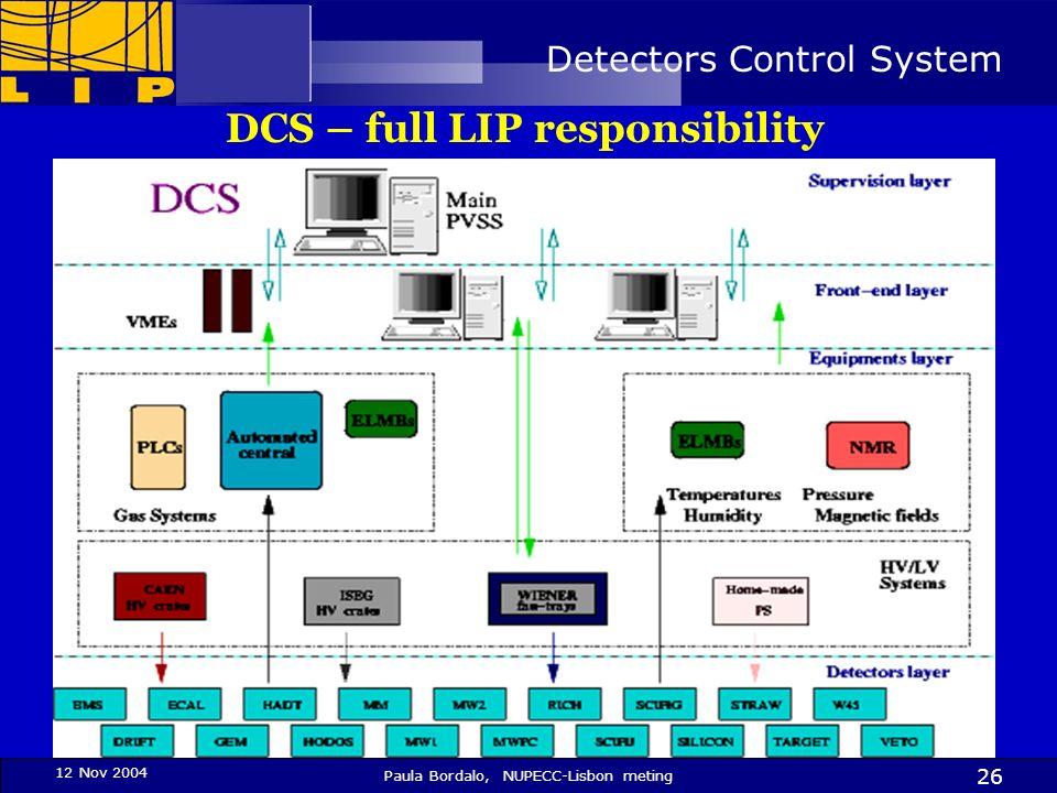 12 Nov 2004 Paula Bordalo, NUPECC-Lisbon meting 26 Detectors Control System DCS – full LIP responsibility