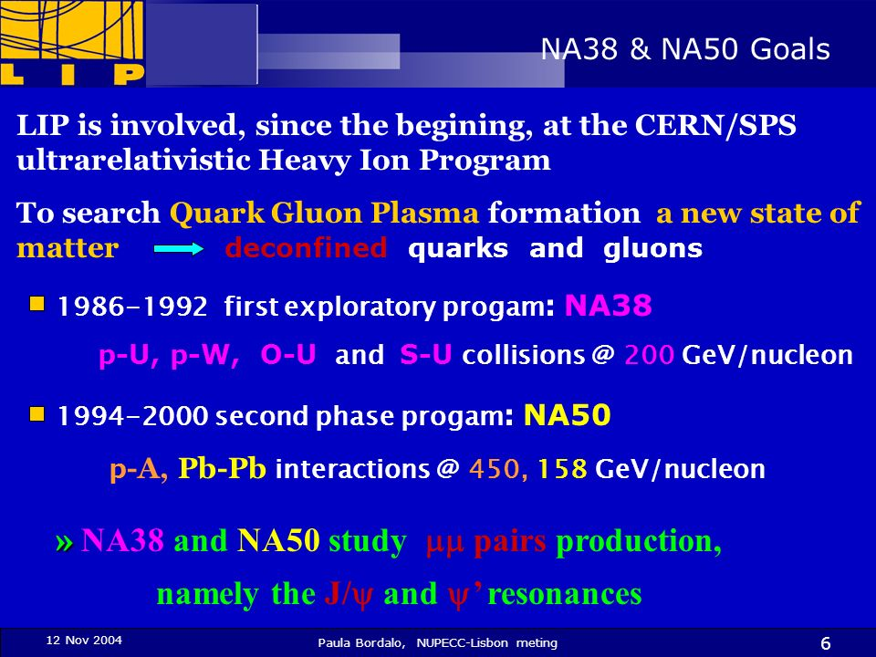 12 Nov 2004 Paula Bordalo, NUPECC-Lisbon meting 6 LIP is involved, since the begining, at the CERN/SPS ultrarelativistic Heavy Ion Program To search Q