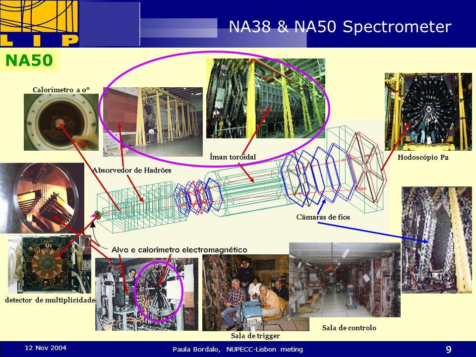 12 Nov 2004 Paula Bordalo, NUPECC-Lisbon meting 9 NA38 & NA50 Spectrometer NA38 Sala de trigger Sala de controlo detector de multiplicidade Calorímetro a 0º Hodoscópio P2 NA50