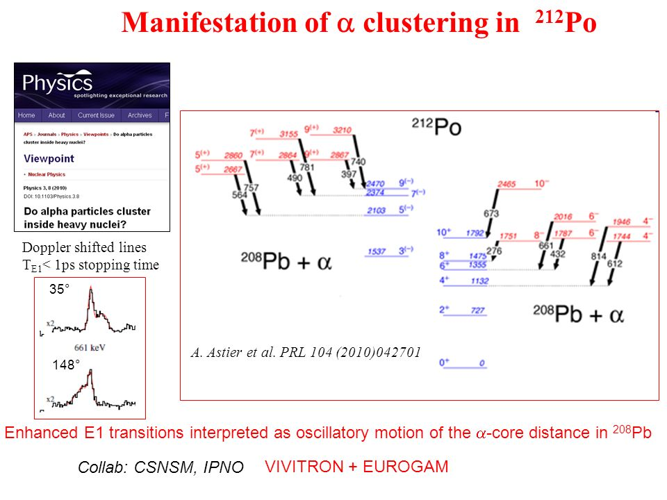 Manifestation of clustering in 212 Po A.Astier et al.