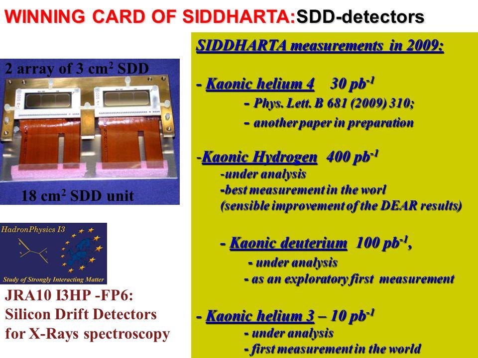 WINNING CARD OF SIDDHARTA:SDD-detectors WINNING CARD OF SIDDHARTA:SDD-detectors 2 array of 3 cm 2 SDD 18 cm 2 SDD unit JRA10 I3HP -FP6: Silicon Drift