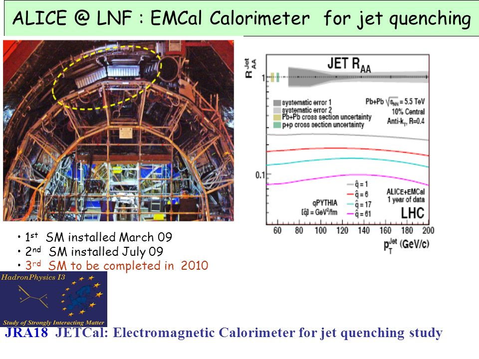 ALICE @ LNF : EMCal Calorimeter for jet quenching 1 st SM installed March 09 2 nd SM installed July 09 3 rd SM to be completed in 2010 JRA18 JETCal: E