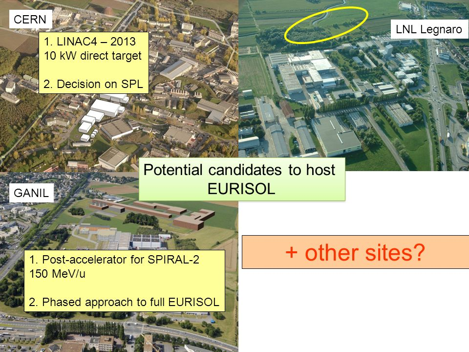 CERN GANIL LNL Legnaro Potential candidates to host EURISOL Potential candidates to host EURISOL 1. Post-accelerator for SPIRAL-2 150 MeV/u 2. Phased