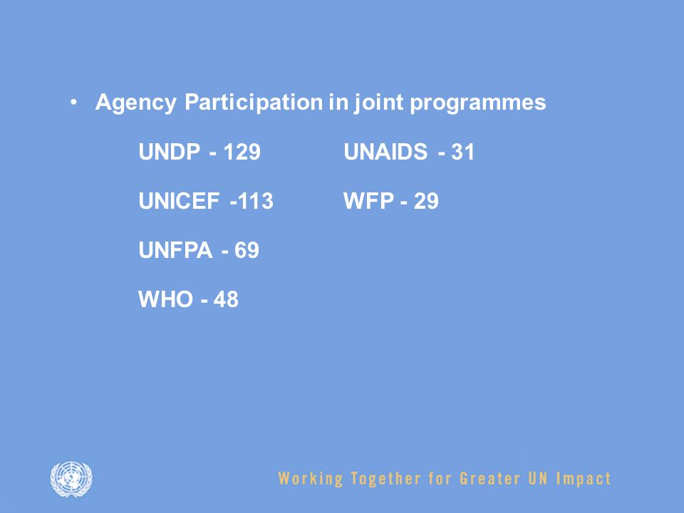 Agency Participation in joint programmes UNDP UNAIDS - 31 UNICEF -113 WFP - 29 UNFPA - 69 WHO - 48