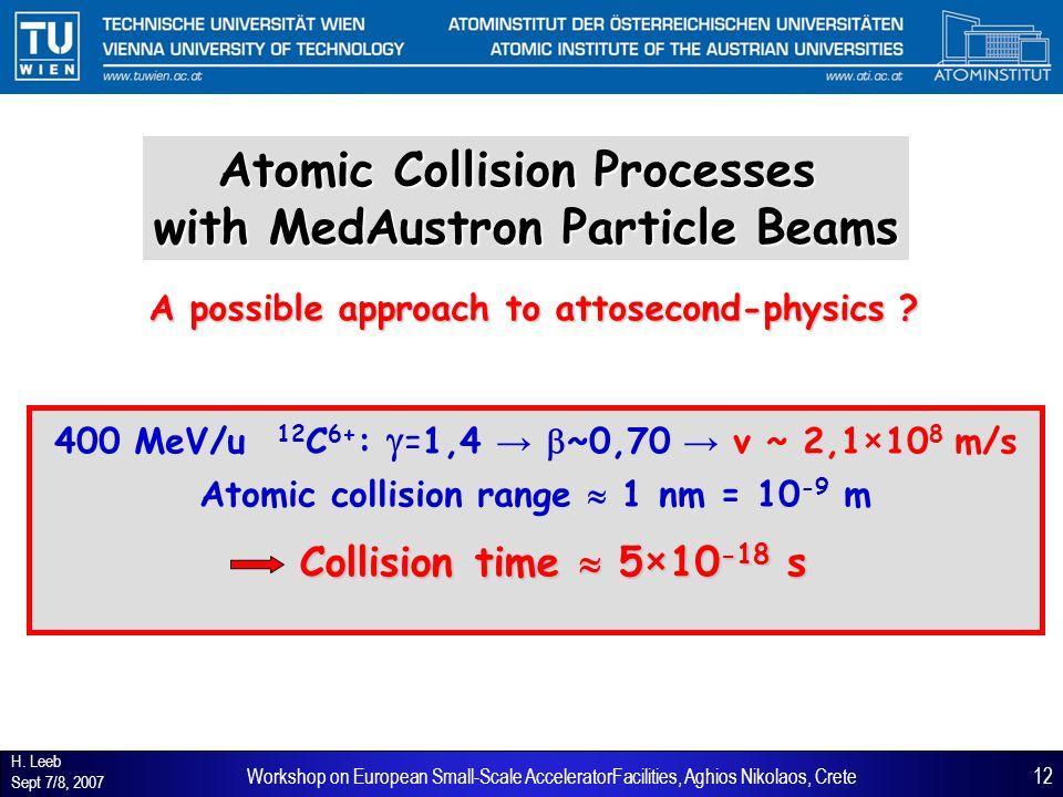 H. Leeb Sept 7/8, 2007 12Workshop on European Small-Scale AcceleratorFacilities, Aghios Nikolaos, Crete Atomic Collision Processes with MedAustron Par