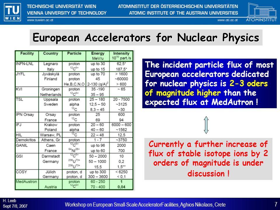 H. Leeb Sept 7/8, 2007 7Workshop on European Small-Scale AcceleratorFacilities, Aghios Nikolaos, Crete European Accelerators for Nuclear Physics The i
