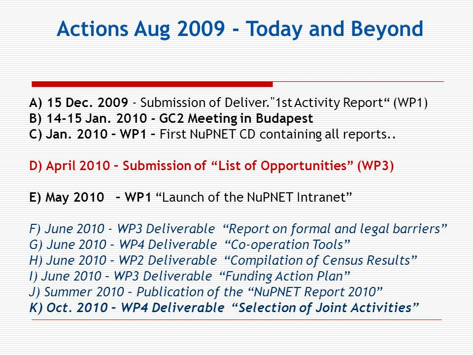 Actions Aug 2009 - Today and Beyond A) 15 Dec. 2009 - Submission of Deliver.