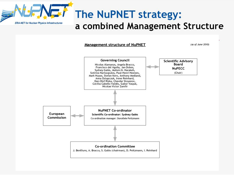 The NuPNET strategy: a combined Management Structure