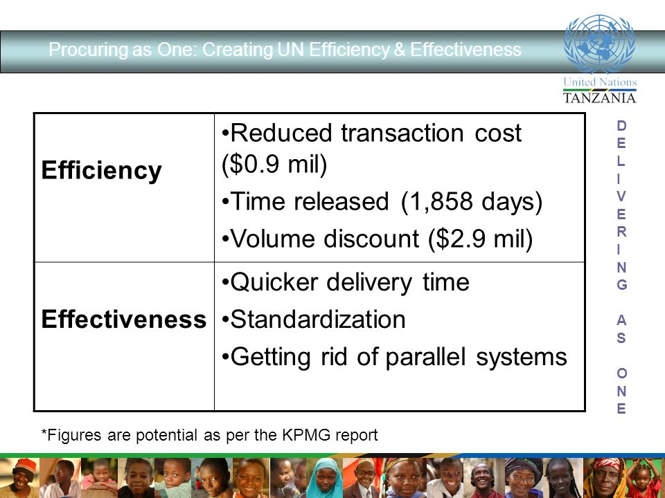 Procuring as One: Creating UN Efficiency & Effectiveness Efficiency Reduced transaction cost ($0.9 mil) Time released (1,858 days) Volume discount ($2.9 mil) Effectiveness Quicker delivery time Standardization Getting rid of parallel systems *Figures are potential as per the KPMG report DELIVERING AS ONEDELIVERING AS ONE