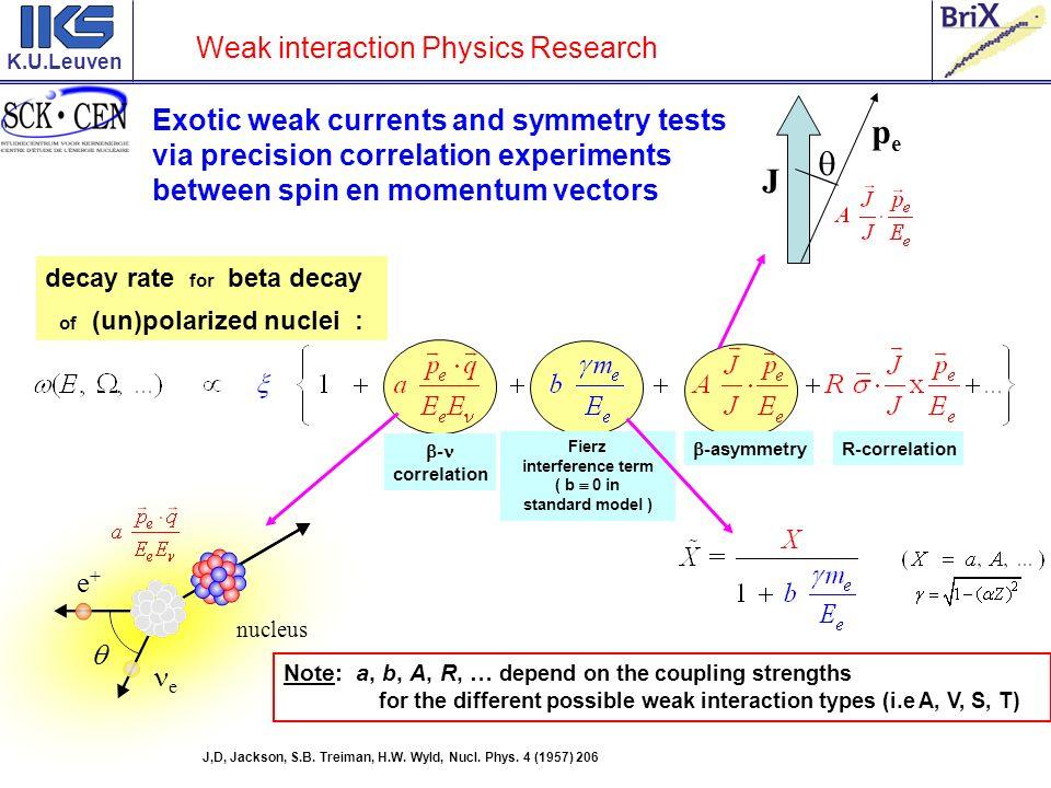 K.U.Leuven e+e+ e nucleus decay rate for beta decay of (un)polarized nuclei : Fierz interference term ( b 0 in standard model ) - correlation -asymmet