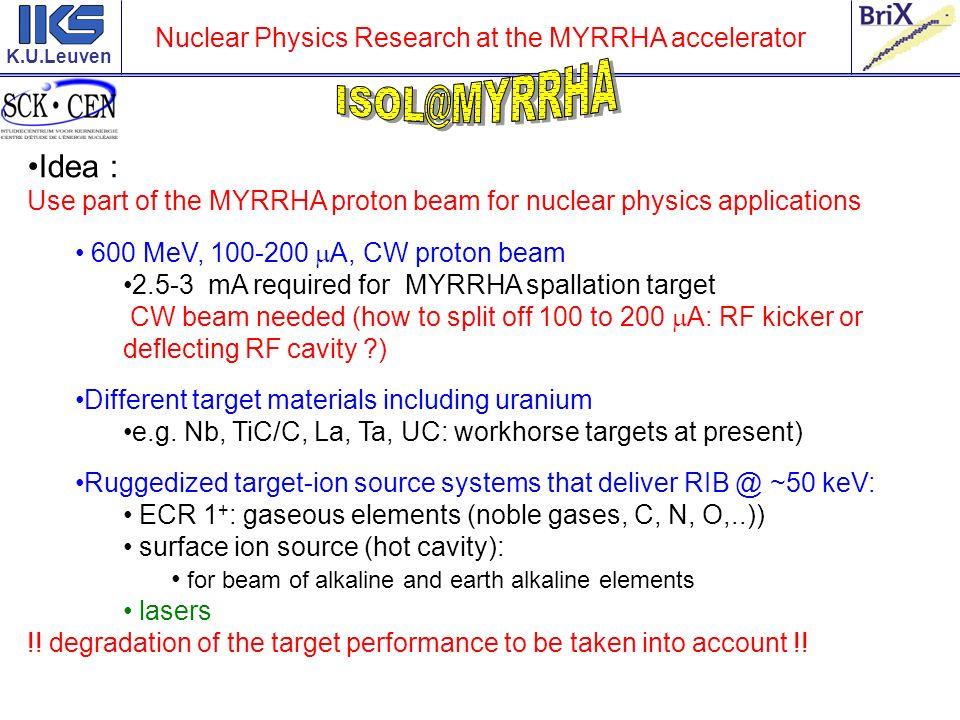 K.U.Leuven Nuclear Physics Research at the MYRRHA accelerator MYRRHA cycle 3 months 1 month 3 1 3 3 ON maintenance Operational approach Long beam times (e.g.