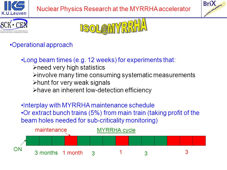 K.U.Leuven Nuclear Physics Research at the MYRRHA accelerator MYRRHA cycle 3 months 1 month 3 1 3 3 ON maintenance Operational approach Long beam times (e.g.