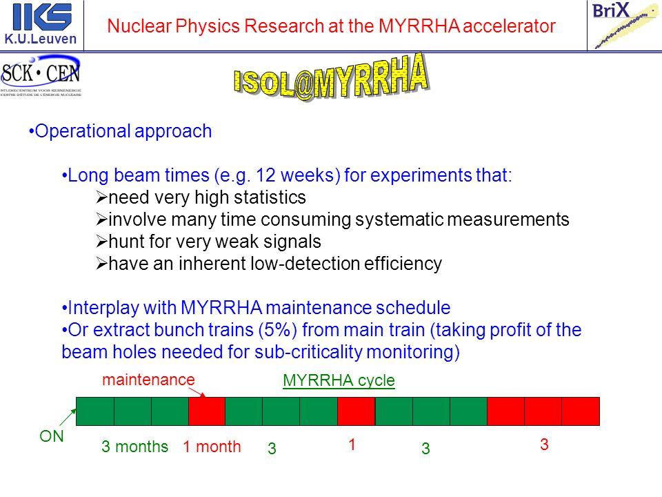 K.U.Leuven Nuclear Physics Research at the MYRRHA accelerator MYRRHA cycle 3 months 1 month 3 1 3 3 ON maintenance Operational approach Long beam time