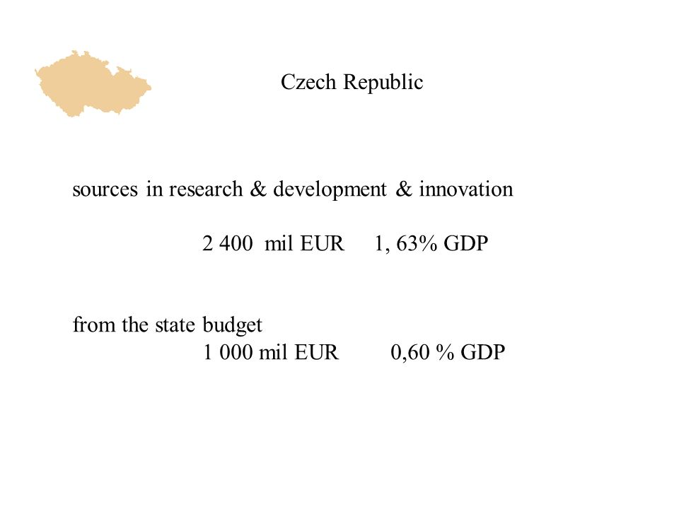 Czech Republic in the state budget research & development & innovation supported from 22 chapters the most important providers Ministry of Education, Youth and Sports390 mil EUR Academy of Sciences of the Czech Republic 235 mil EUR Czech Science Foundation 75 mil EUR Ministry of Industry and Trade 150 mil EUR
