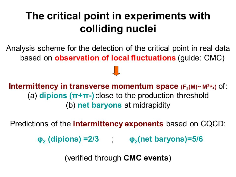 The critical point in experiments with colliding nuclei Analysis scheme for the detection of the critical point in real data based on observation of local fluctuations (guide: CMC) Intermittency in transverse momentum space (F 2 (M)~ M 2φ 2 ) of: (a) dipions (π+π-) close to the production threshold (b) net baryons at midrapidity Predictions of the intermittency exponents based on CQCD: φ 2 (dipions) =2/3 ; φ 2 (net baryons)=5/6 (verified through CMC events)