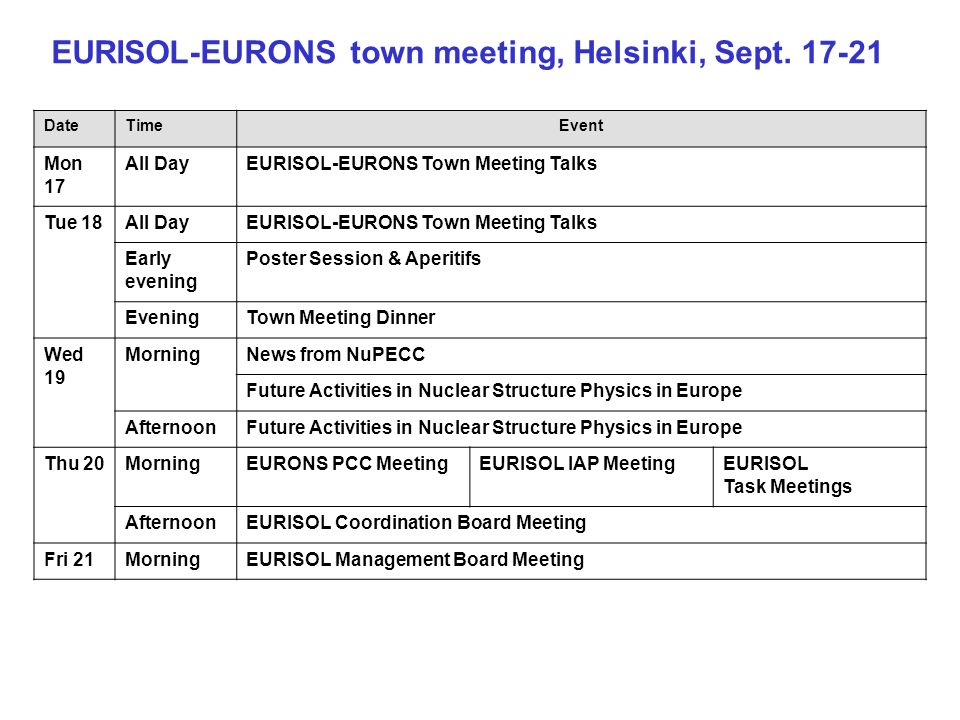 DateTimeEvent Mon 17 All DayEURISOL-EURONS Town Meeting Talks Tue 18All DayEURISOL-EURONS Town Meeting Talks Early evening Poster Session & Aperitifs EveningTown Meeting Dinner Wed 19 MorningNews from NuPECC Future Activities in Nuclear Structure Physics in Europe AfternoonFuture Activities in Nuclear Structure Physics in Europe Thu 20MorningEURONS PCC MeetingEURISOL IAP MeetingEURISOL Task Meetings AfternoonEURISOL Coordination Board Meeting Fri 21MorningEURISOL Management Board Meeting EURISOL-EURONS town meeting, Helsinki, Sept.