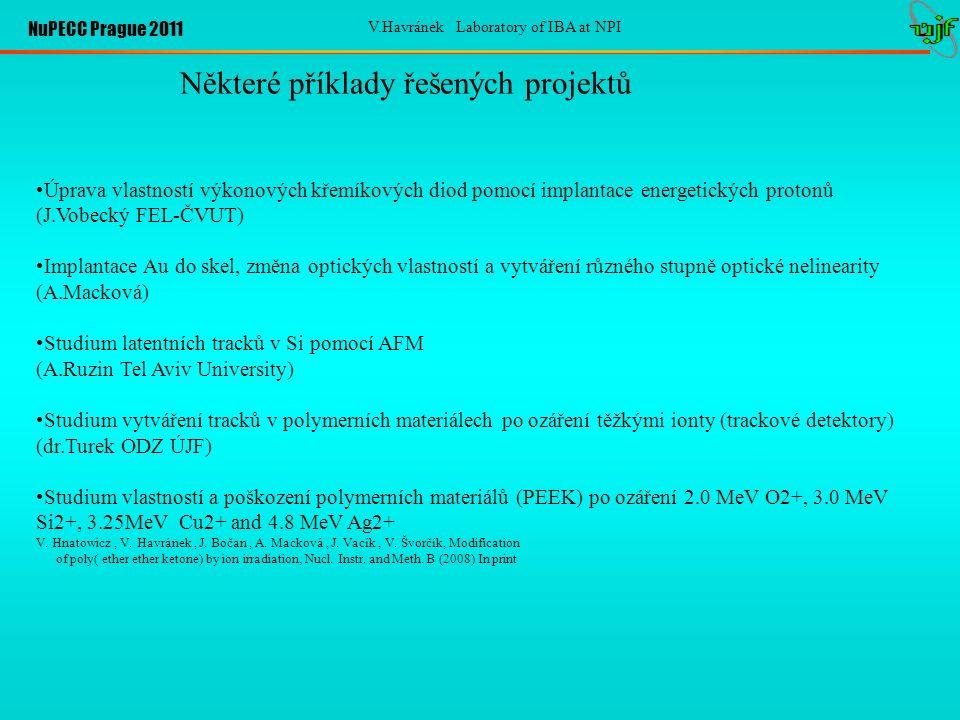 NuPECC Prague 2011 V.Havránek Laboratory of IBA at NPI Vyleptané treky v PET fólii, implantováno Au 20MeV 1x10^9 (spolupráce Turek ODZ)