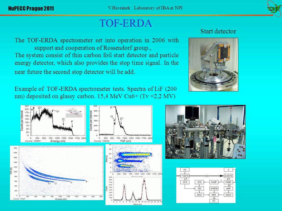 NuPECC Prague 2011 V.Havránek Laboratory of IBA at NPI Některé příklady řešených projektů Úprava vlastností výkonových křemíkových diod pomocí implantace energetických protonů (J.Vobecký FEL-ČVUT) Implantace Au do skel, změna optických vlastností a vytváření různého stupně optické nelinearity (A.Macková) Studium latentních tracků v Si pomocí AFM (A.Ruzin Tel Aviv University) Studium vytváření tracků v polymerních materiálech po ozáření těžkými ionty (trackové detektory) (dr.Turek ODZ ÚJF) Studium vlastností a poškození polymerních materiálů (PEEK) po ozáření 2.0 MeV O2+, 3.0 MeV Si2+, 3.25MeV Cu2+ and 4.8 MeV Ag2+ V.