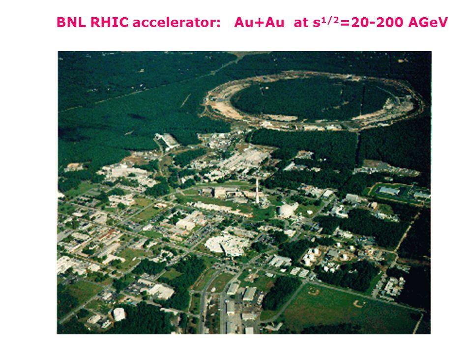 BNL RHIC accelerator: Au+Au at s 1/2 =20-200 AGeV