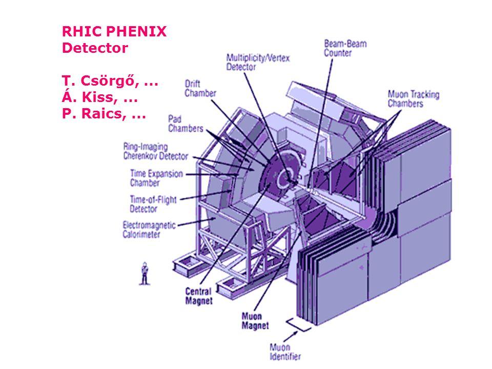 RHIC PHENIX Detector T. Csörgő,... Á. Kiss,... P. Raics,...