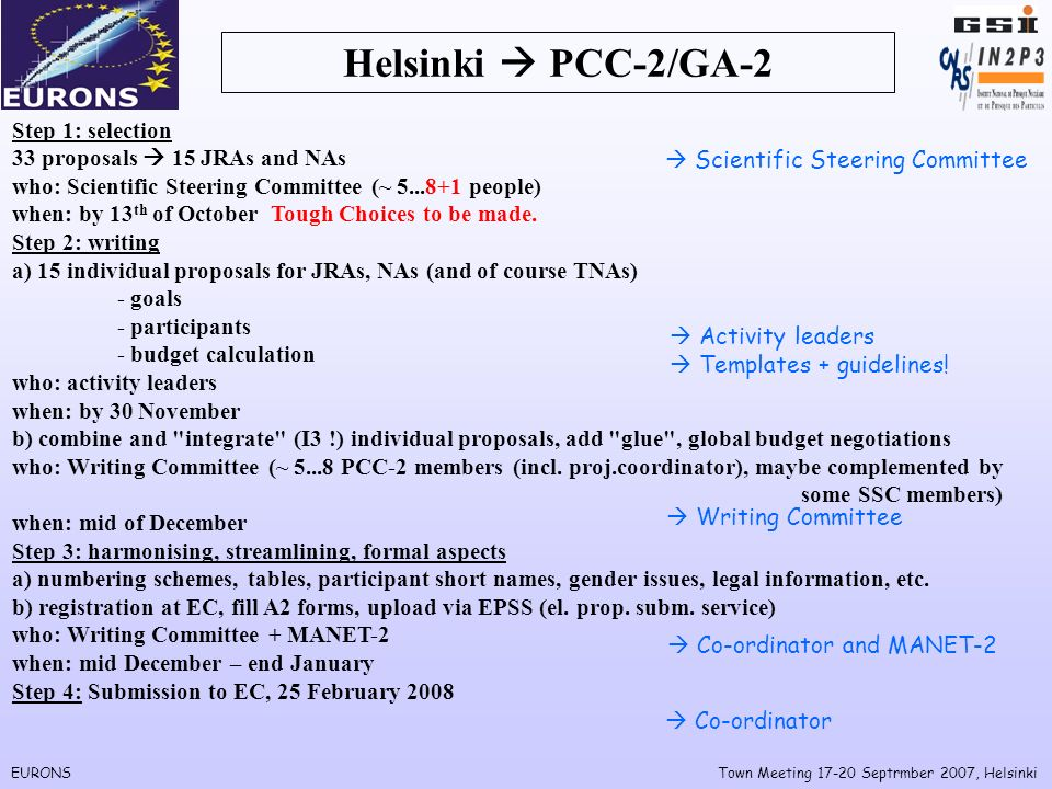 EURONSTown Meeting Septrmber 2007, Helsinki Helsinki PCC-2/GA-2 Step 1: selection 33 proposals 15 JRAs and NAs who: Scientific Steering Committee (~ people) when: by 13 th of October Tough Choices to be made.