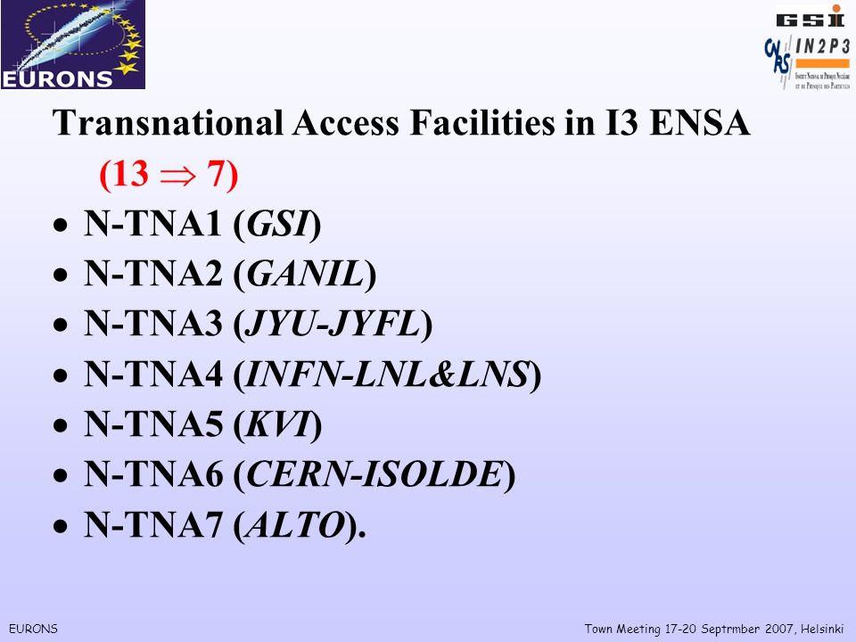 EURONSTown Meeting 17-20 Septrmber 2007, Helsinki Transnational Access Facilities in I3 ENSA (13 7) N-TNA1 (GSI) N-TNA2 (GANIL) N-TNA3 (JYU-JYFL) N-TN