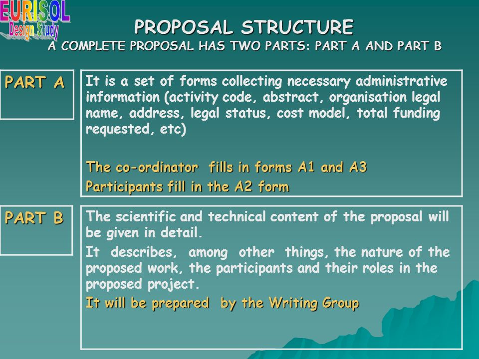 PROPOSAL STRUCTURE A COMPLETE PROPOSAL HAS TWO PARTS: PART A AND PART B It is a set of forms collecting necessary administrative information (activity code, abstract, organisation legal name, address, legal status, cost model, total funding requested, etc) The co-ordinator fills in forms A1 and A3 Participants fill in the A2 form The scientific and technical content of the proposal will be given in detail.
