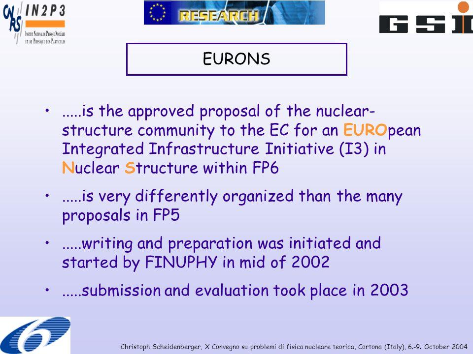 Christoph Scheidenberger, X Convegno su problemi di fisica nucleare teorica, Cortona (Italy), 6.-9.
