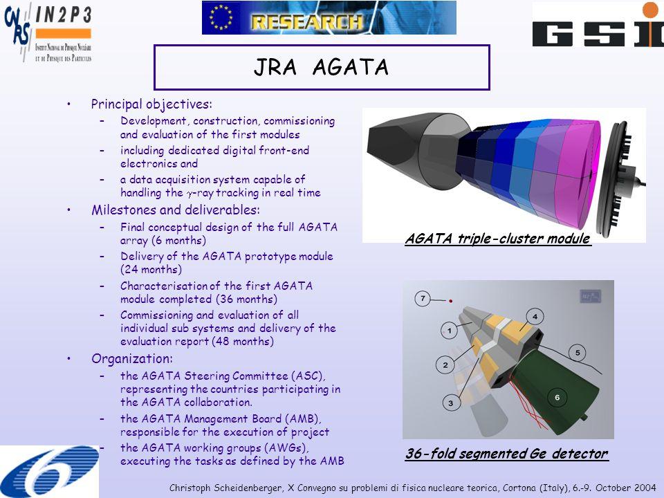 Christoph Scheidenberger, X Convegno su problemi di fisica nucleare teorica, Cortona (Italy), 6.-9. October 2004 JRA AGATA Principal objectives: –Deve