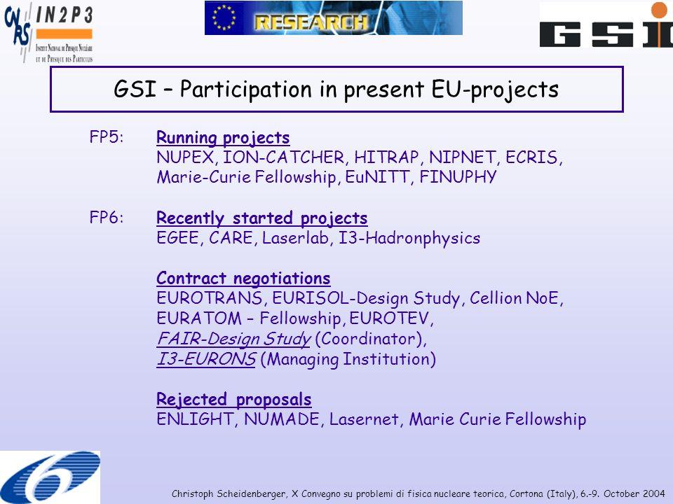 Christoph Scheidenberger, X Convegno su problemi di fisica nucleare teorica, Cortona (Italy), 6.-9. October 2004 GSI – Participation in present EU-pro