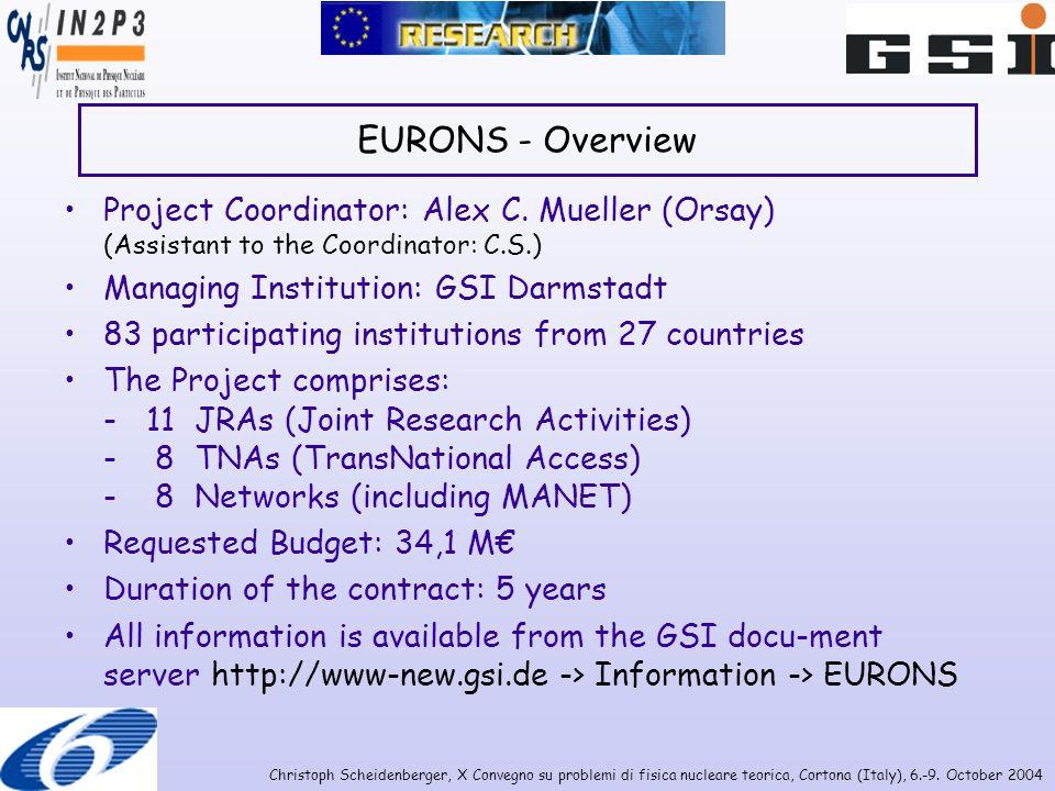 Christoph Scheidenberger, X Convegno su problemi di fisica nucleare teorica, Cortona (Italy), 6.-9. October 2004 EURONS - Overview Project Coordinator