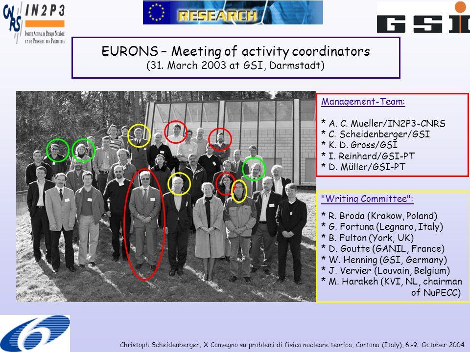 Christoph Scheidenberger, X Convegno su problemi di fisica nucleare teorica, Cortona (Italy), 6.-9. October 2004 EURONS – Meeting of activity coordina