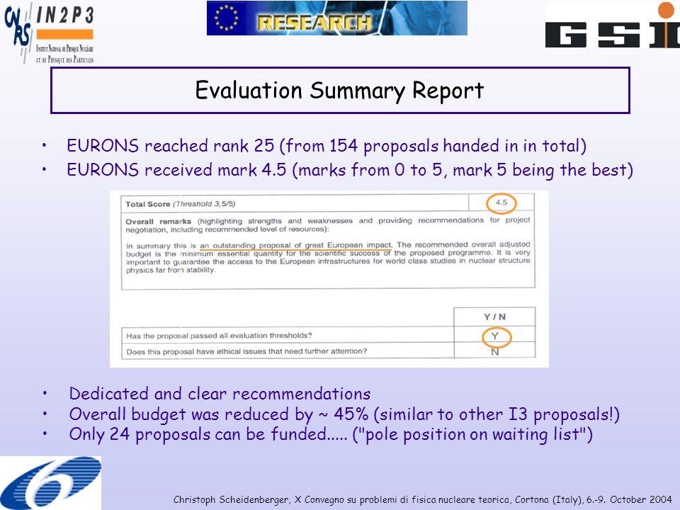 Christoph Scheidenberger, X Convegno su problemi di fisica nucleare teorica, Cortona (Italy), 6.-9. October 2004 Evaluation Summary Report EURONS reac