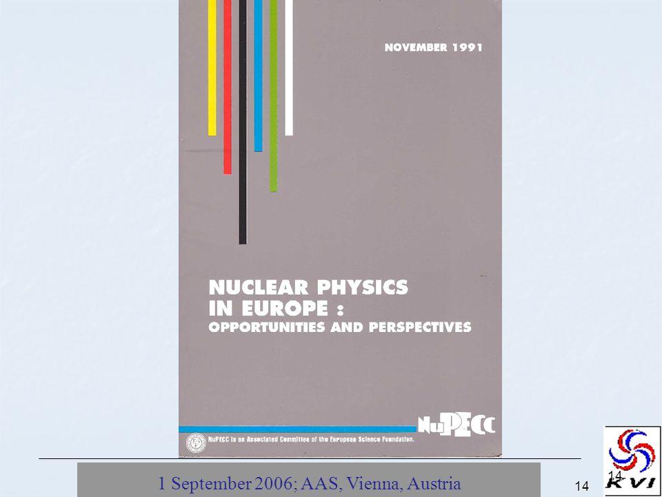 1 September 2006; AAS, Vienna, Austria14 14
