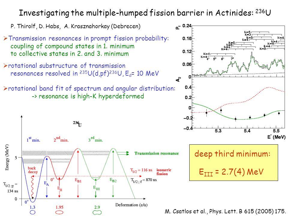 M. Csatlos et al., Phys. Lett. B 615 (2005) 175. deep third minimum: E III = 2.7(4) MeV rotational substructure of transmission resonances resolved in
