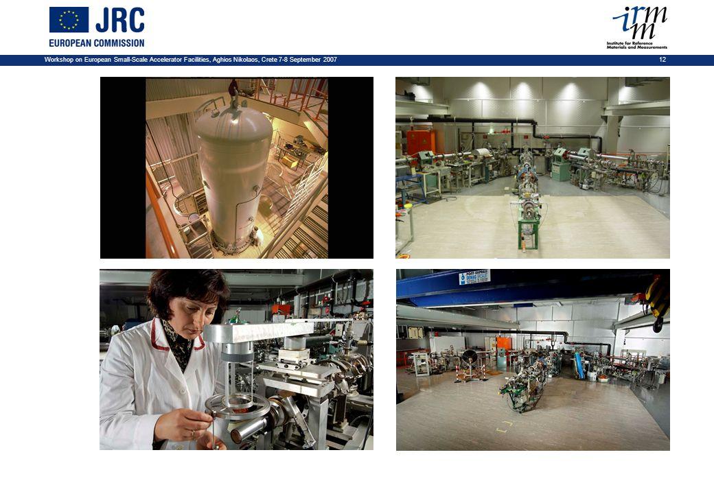 Workshop on European Small-Scale Accelerator Facilities, Aghios Nikolaos, Crete 7-8 September 2007 12