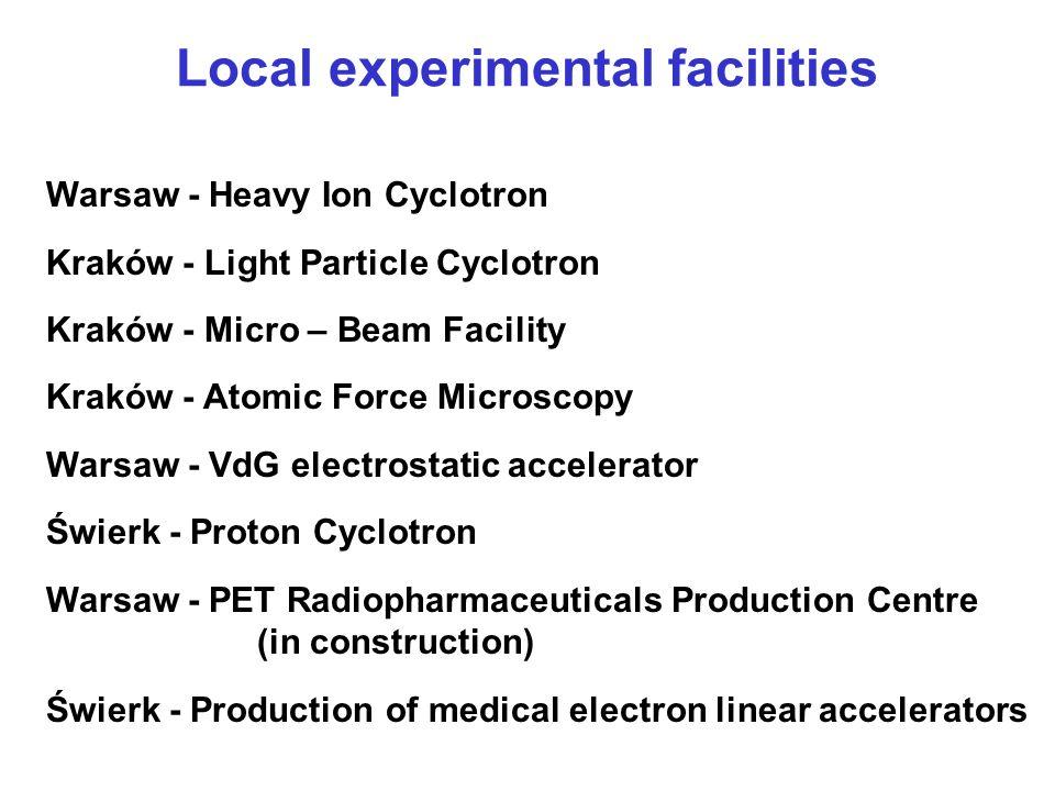 Local experimental facilities Warsaw - Heavy Ion Cyclotron Kraków - Light Particle Cyclotron Kraków - Micro – Beam Facility Kraków - Atomic Force Micr