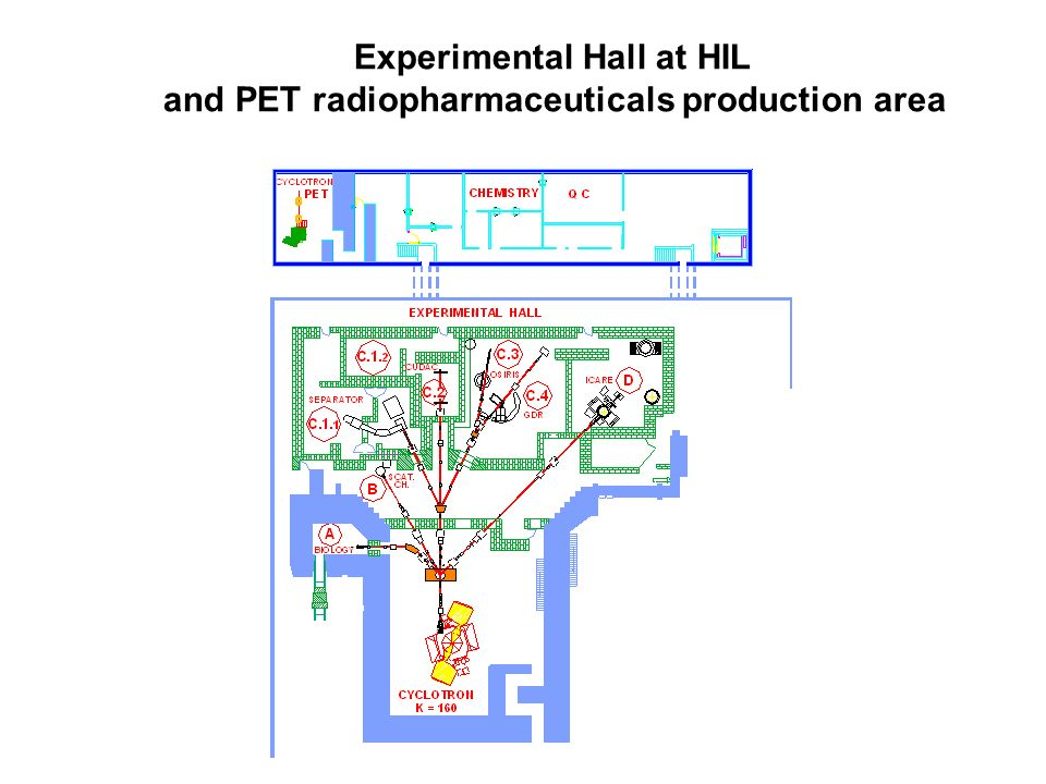 Experimental Hall at HIL and PET radiopharmaceuticals production area