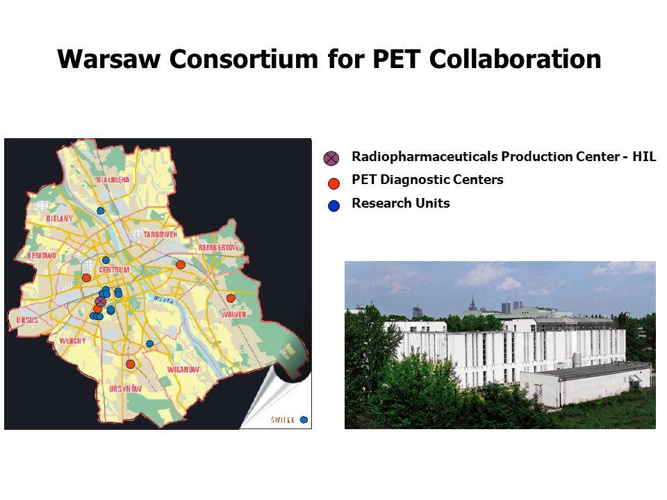 Warsaw Consortium for PET Collaboration Radiopharmaceuticals Production Center - HIL PET Diagnostic Centers Research Units