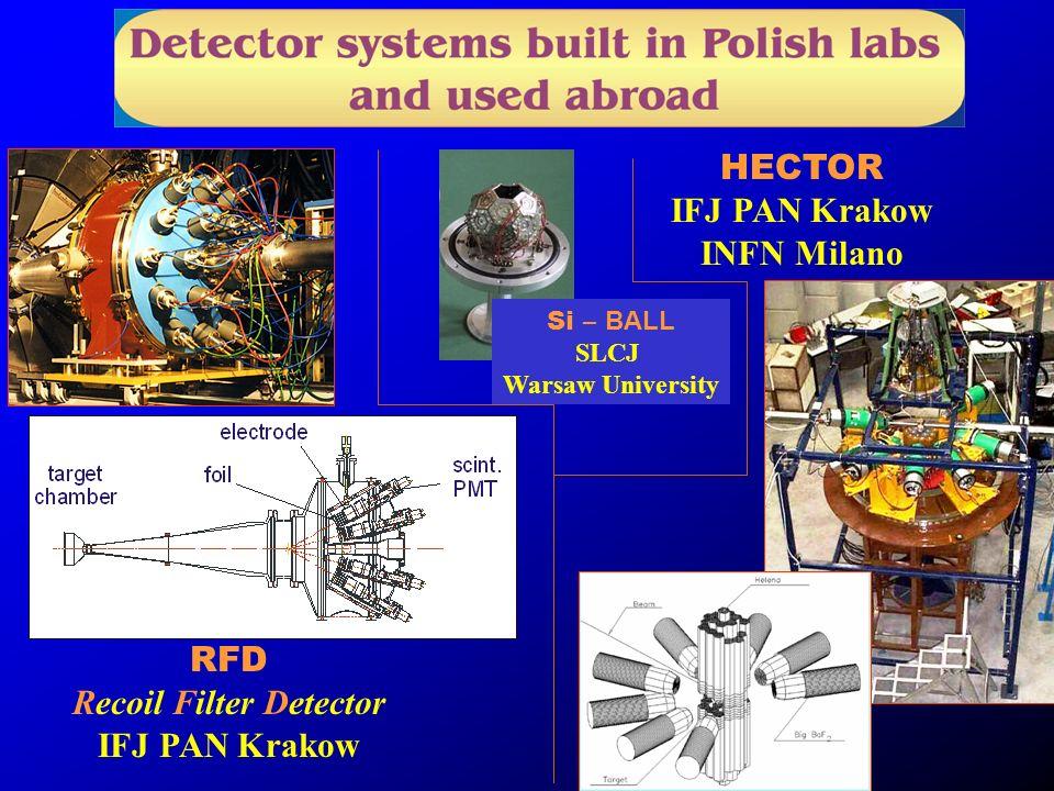 Si – BALL SLCJ Warsaw University RFD Recoil Filter Detector IFJ PAN Krakow HECTOR IFJ PAN Krakow INFN Milano
