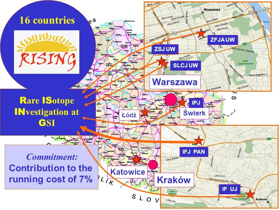 Kraków Warszawa Katowice Świerk Łódź R are IS otope IN vestigation at G SI 16 countries IFJ PAN IF UJ ZFJA UW SLCJ UW IPJ ZSJ UW Commitment: Contribut